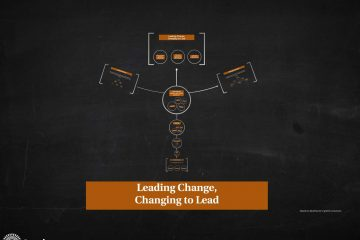 Leading Change thumbnail